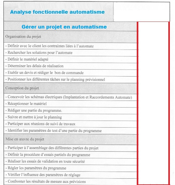 Analyse fonctionnelle automatisme