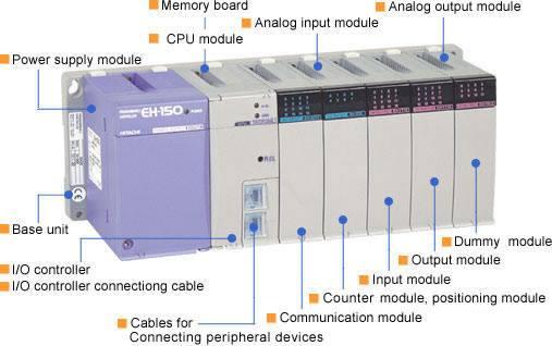 Telecharger Logiciel Automate Siemens Download