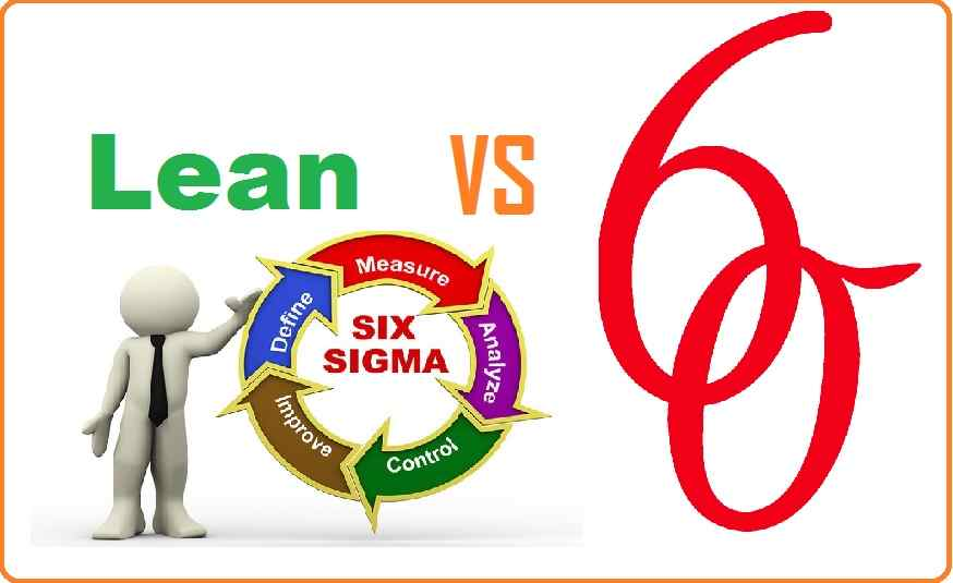 Diff rence entre lean et six sigma for Difference entre pyrolyse et catalyse