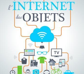 Image internet des objets