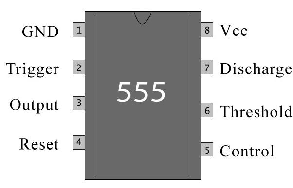 Ne 555 brochage
