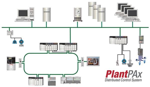 Plantpax