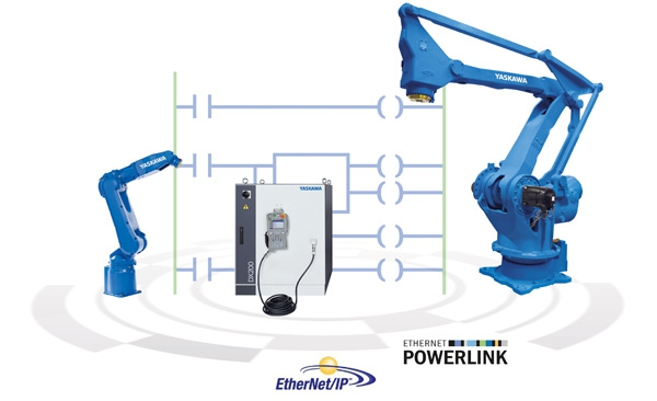 Yaskawa powerlink