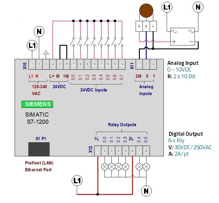 https://www.automation-sense.com/medias/images/cablage.jpg