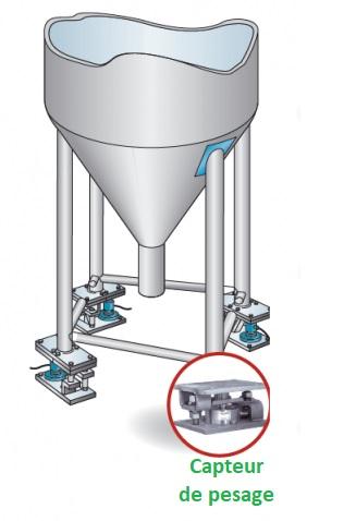 Capteur de pesage silo
