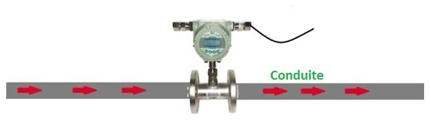Flow meter 1