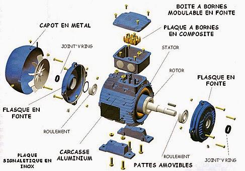 Les composants dun moteur a courant continu pdf