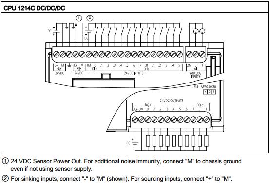 S7 1200 siemens schema cablage